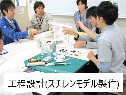 工程設計(スチレンモデル製作) 第4期生 ものづくり一気通観エンジニアの養成 プログラム